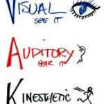 Los sistemas representacionales o modalidades del pensamiento son 3.